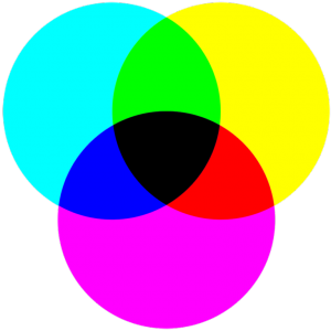 CMYK files, everything you need to know about file formats