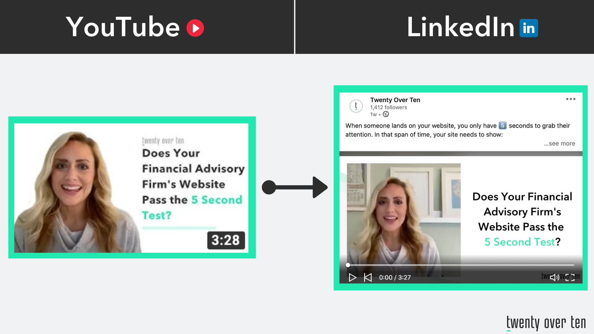 YouTube and LinkedIn video content social media
