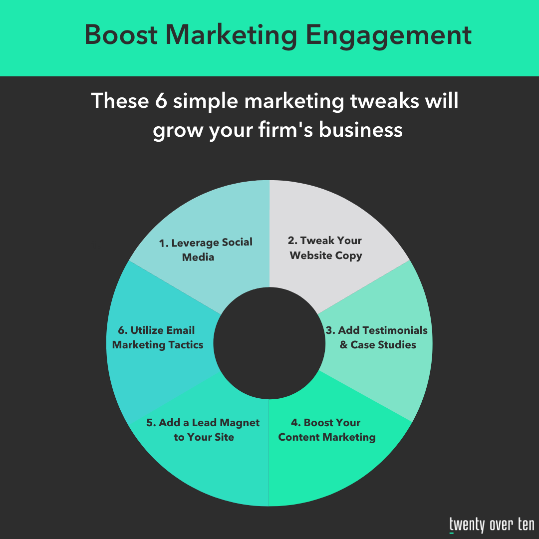 6 simple marketing tweaks