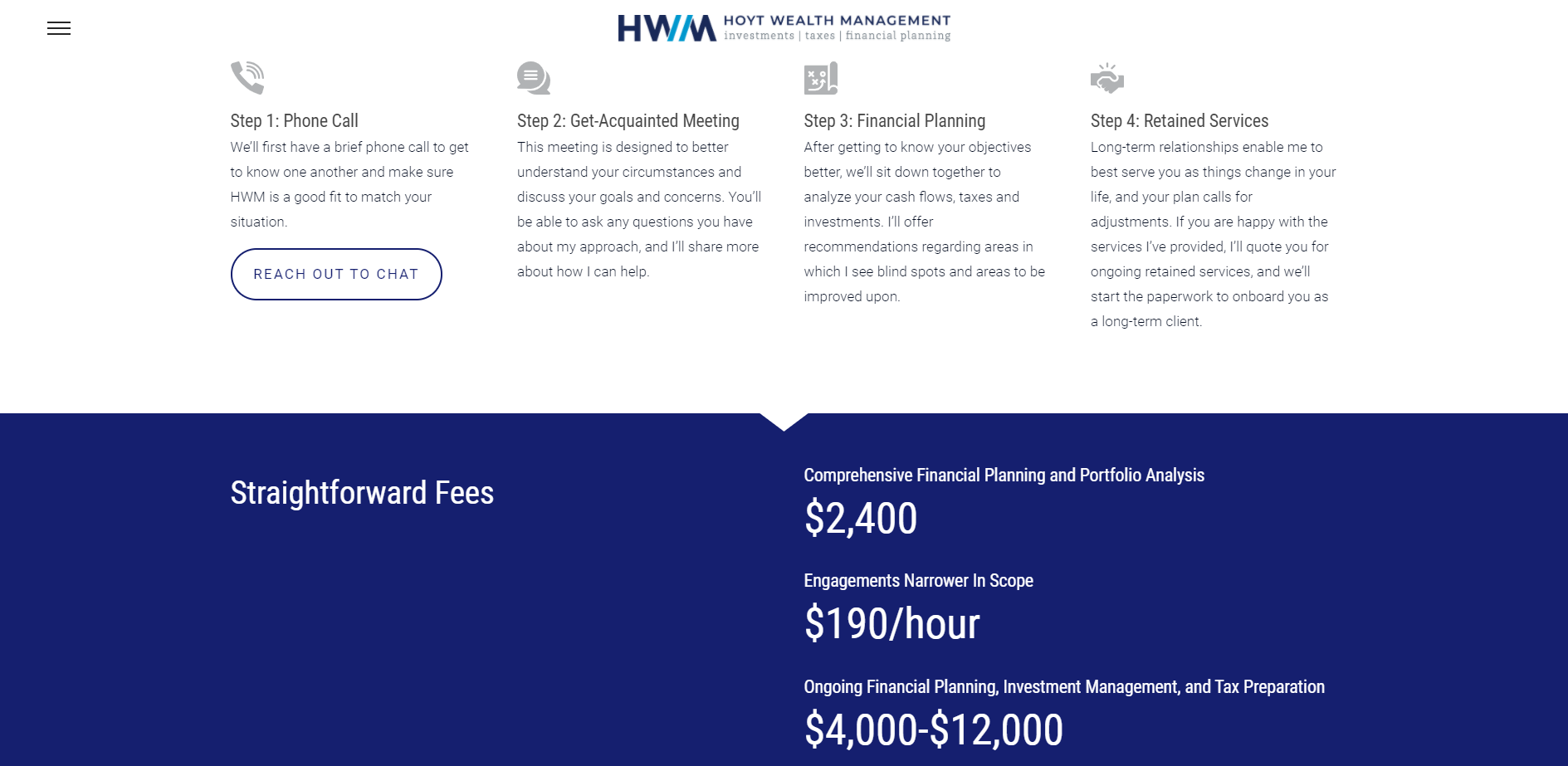 Hoyt Wealth Management Pricing Page