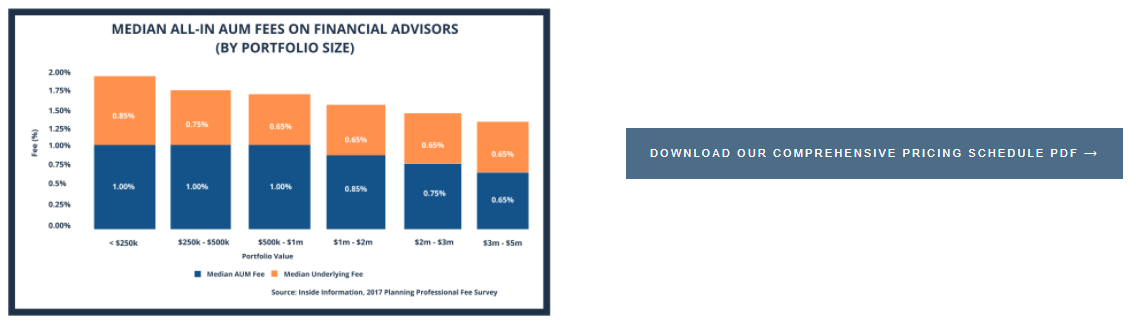 Lakeshore Capital Group Downloadable Pricing