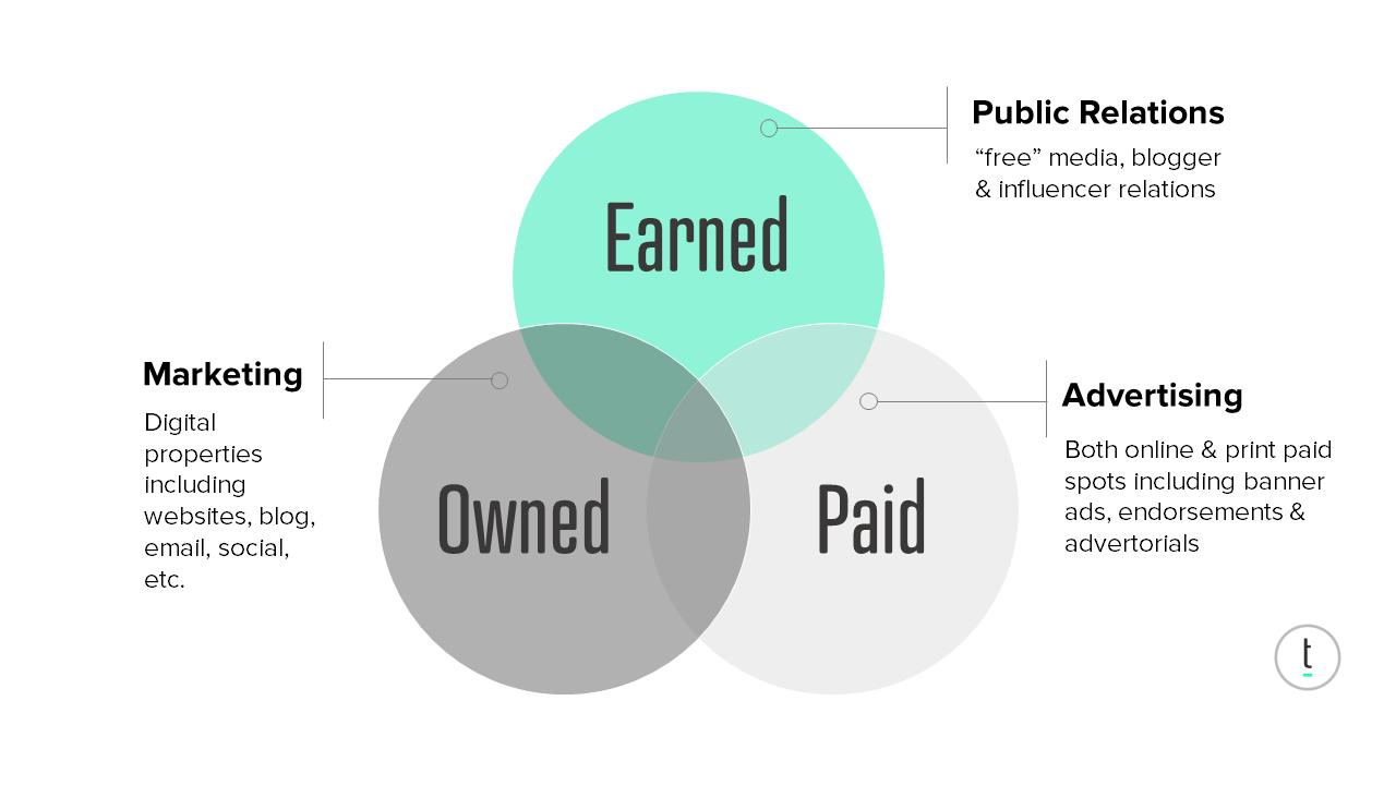 public relations for financial advisors