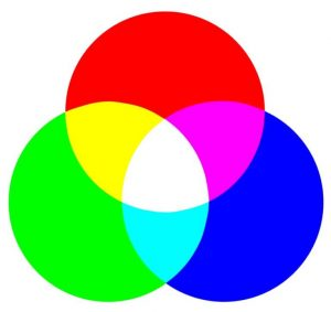 RGB color wheel, everything you need to know about file formats