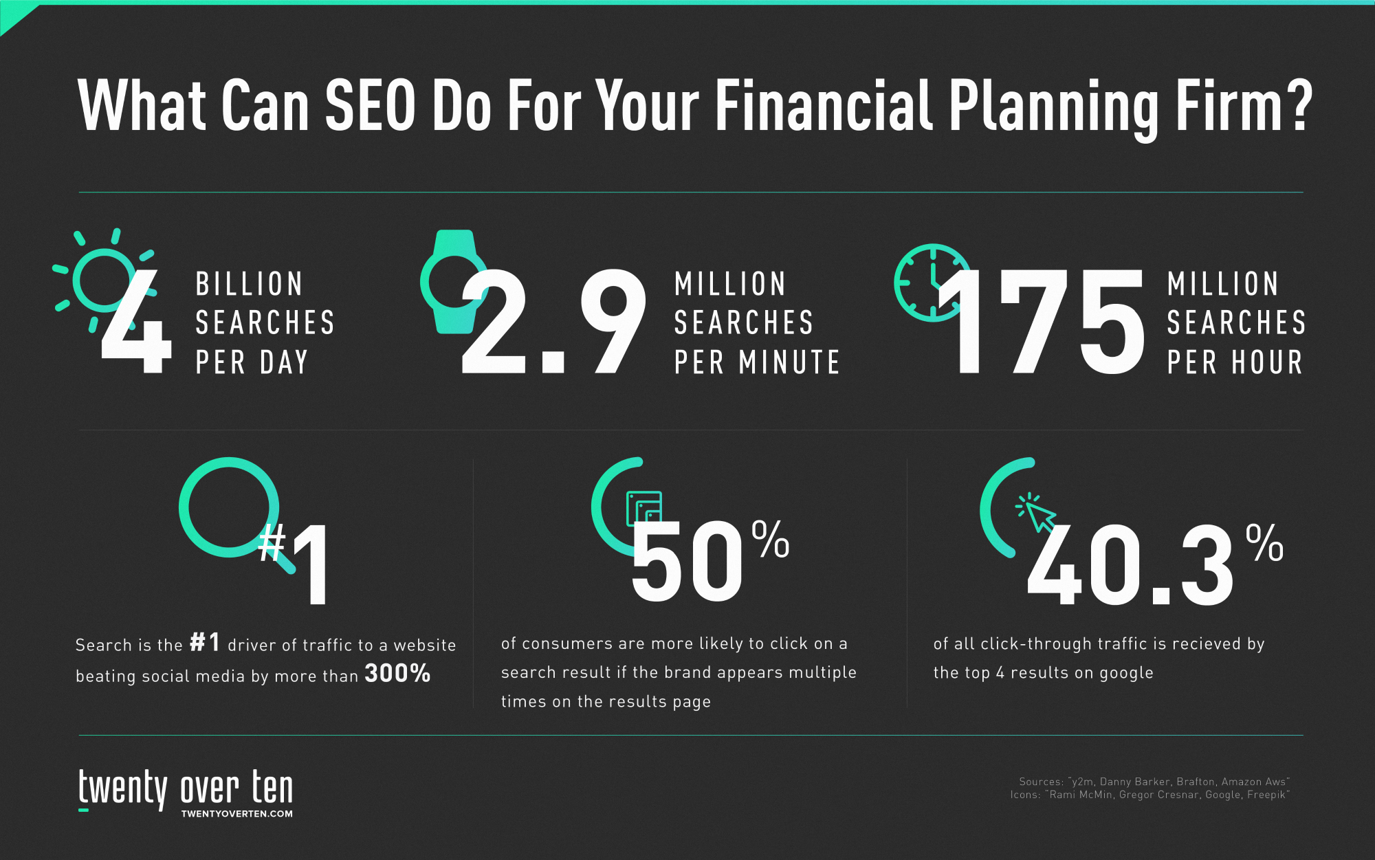 What SEO can do for your business - SEO infographic