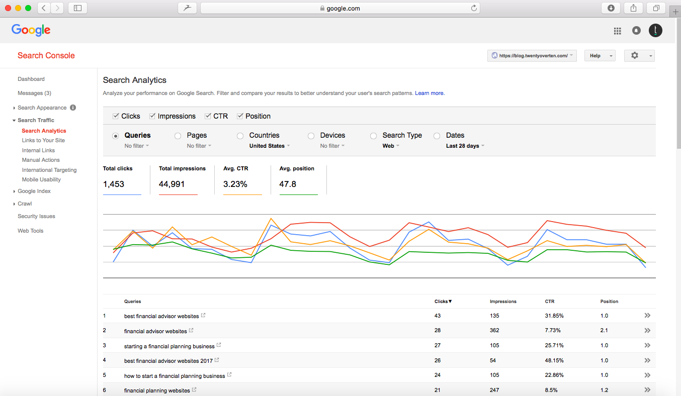 google search console search analytics report