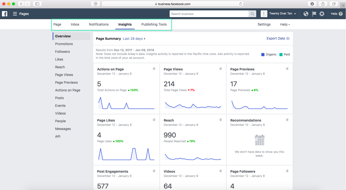 analytics for facebook business