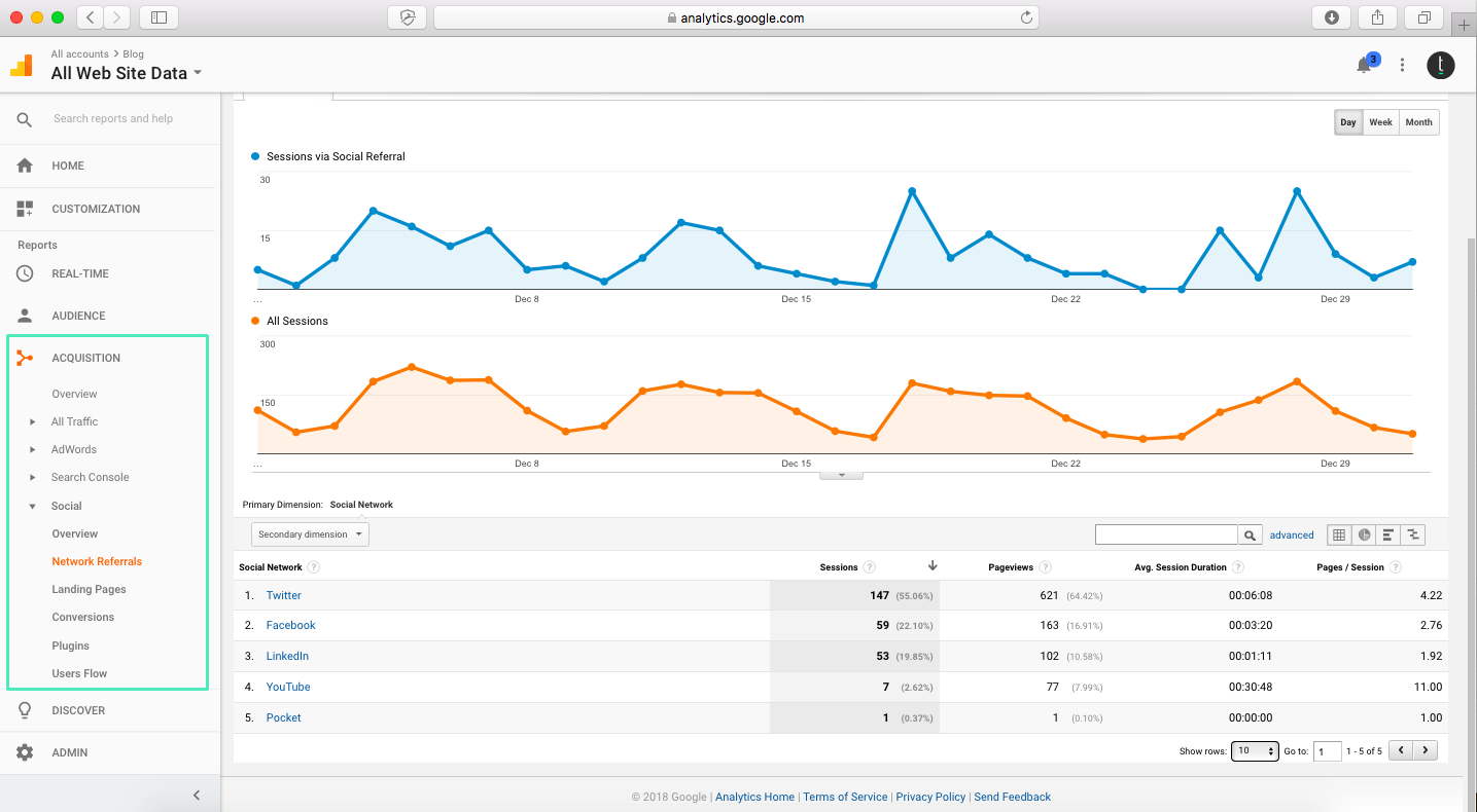 social referral tracking from google analytics