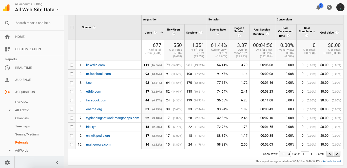 checking backlinks with google analytics
