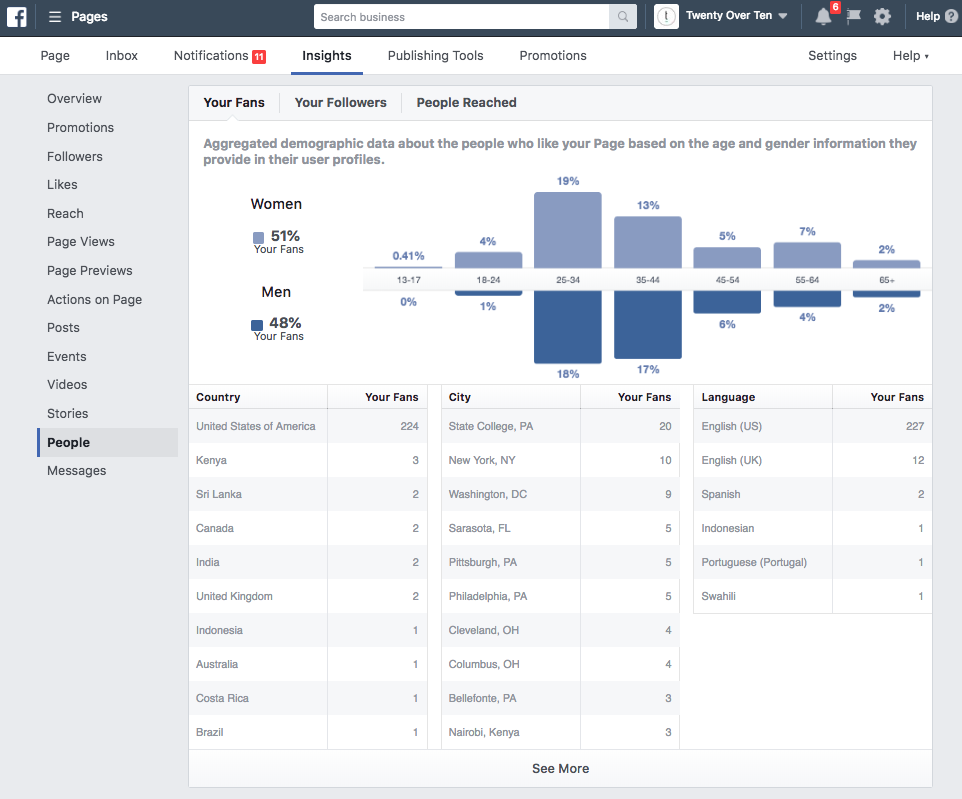 fan facebook analytics on business page
