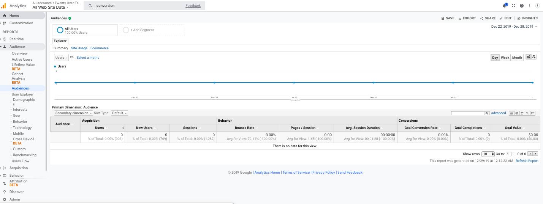 Conversion Rate Google Analytics