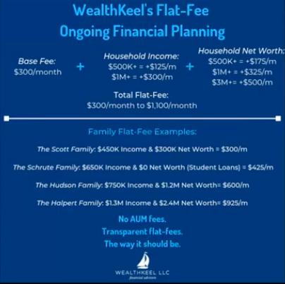 Wealth Keel Financial Planning