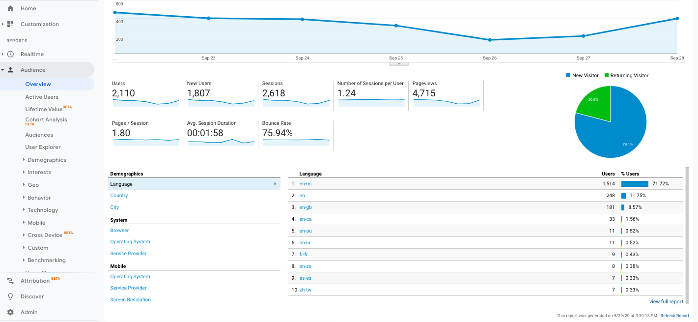 Google Analytics and bounce rate