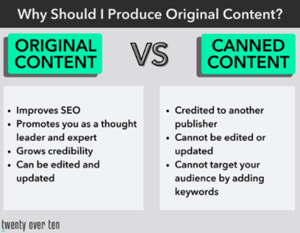 canned content vs. original