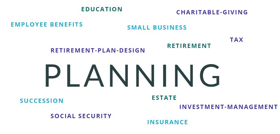 Thrive Planning Example