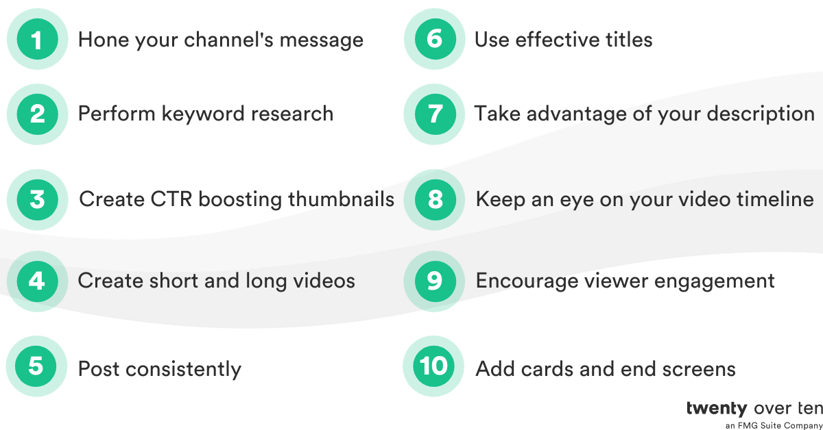 YouTube Algorithm Checklist