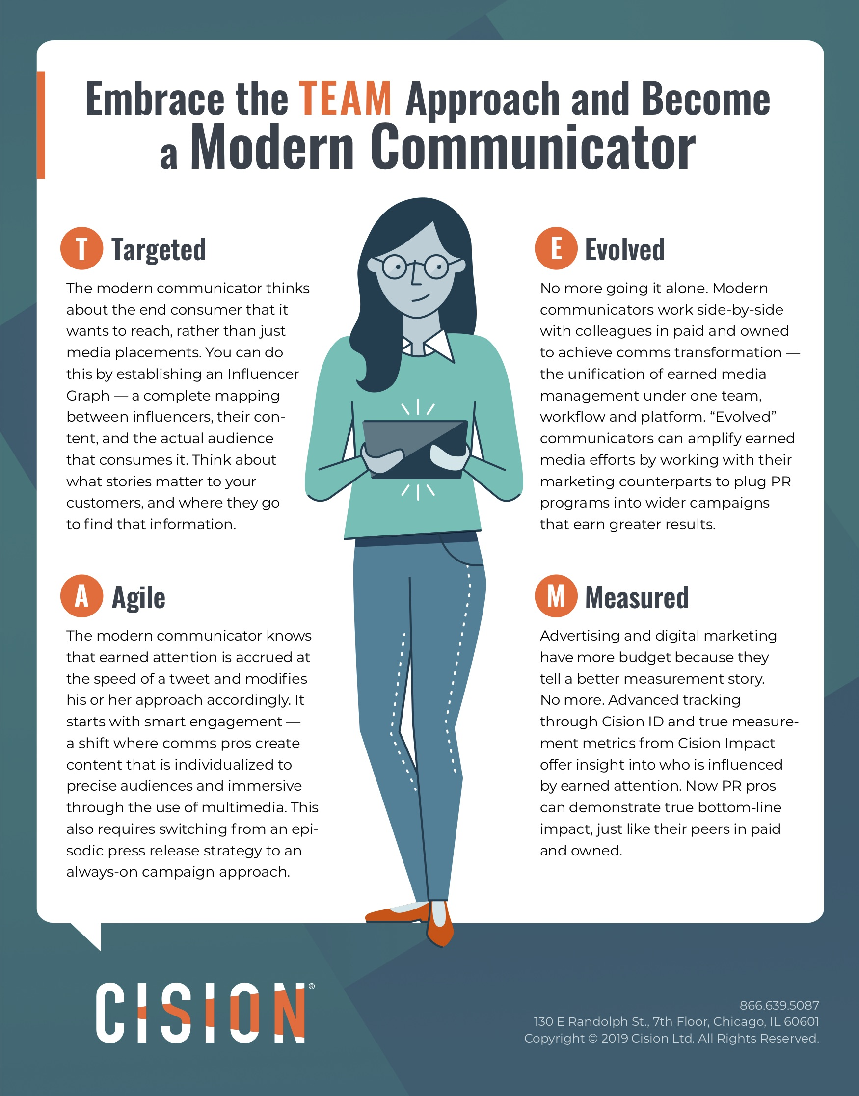 Modern Communicator Infographic