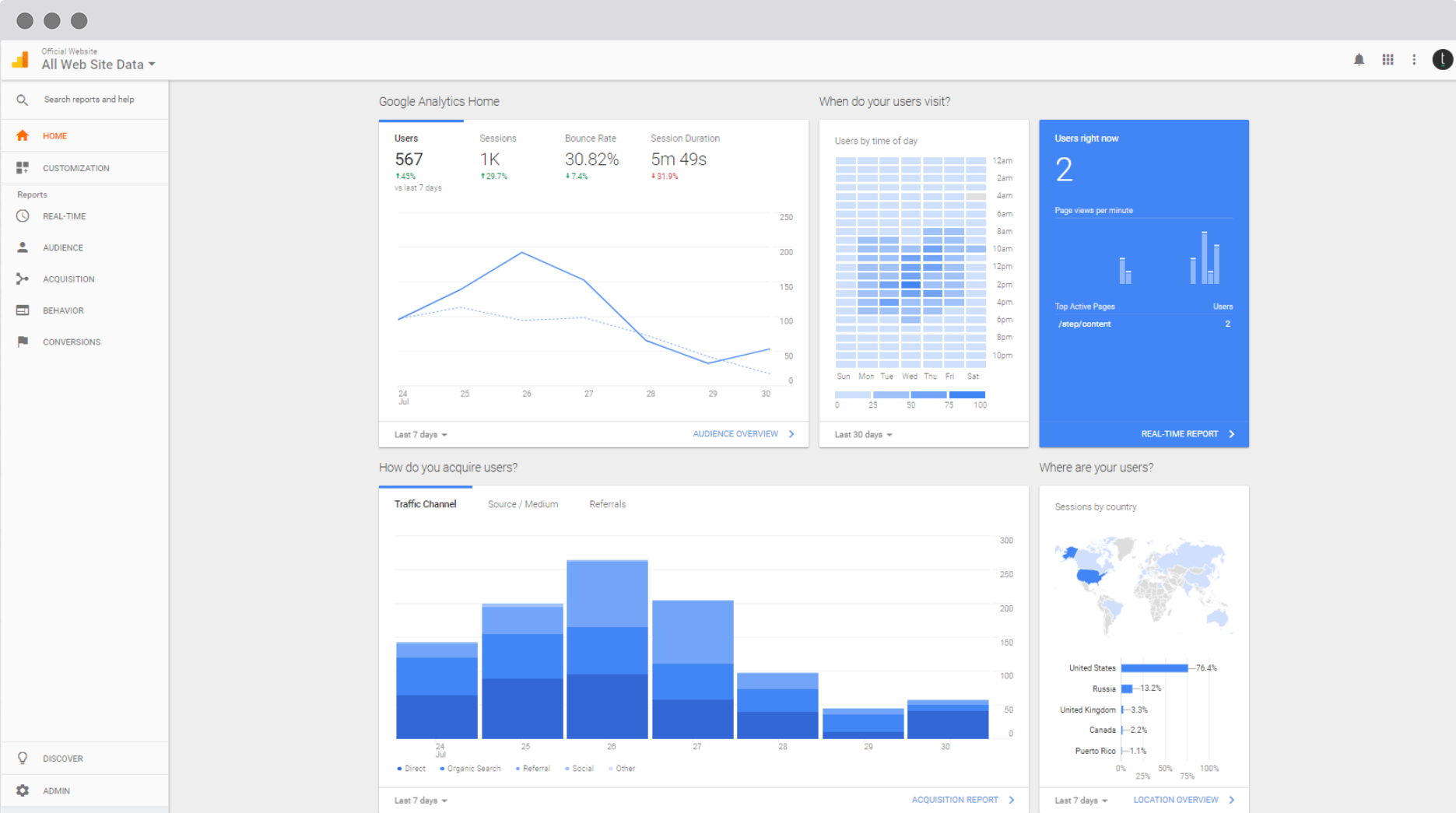 google analytics updates for financial advisors