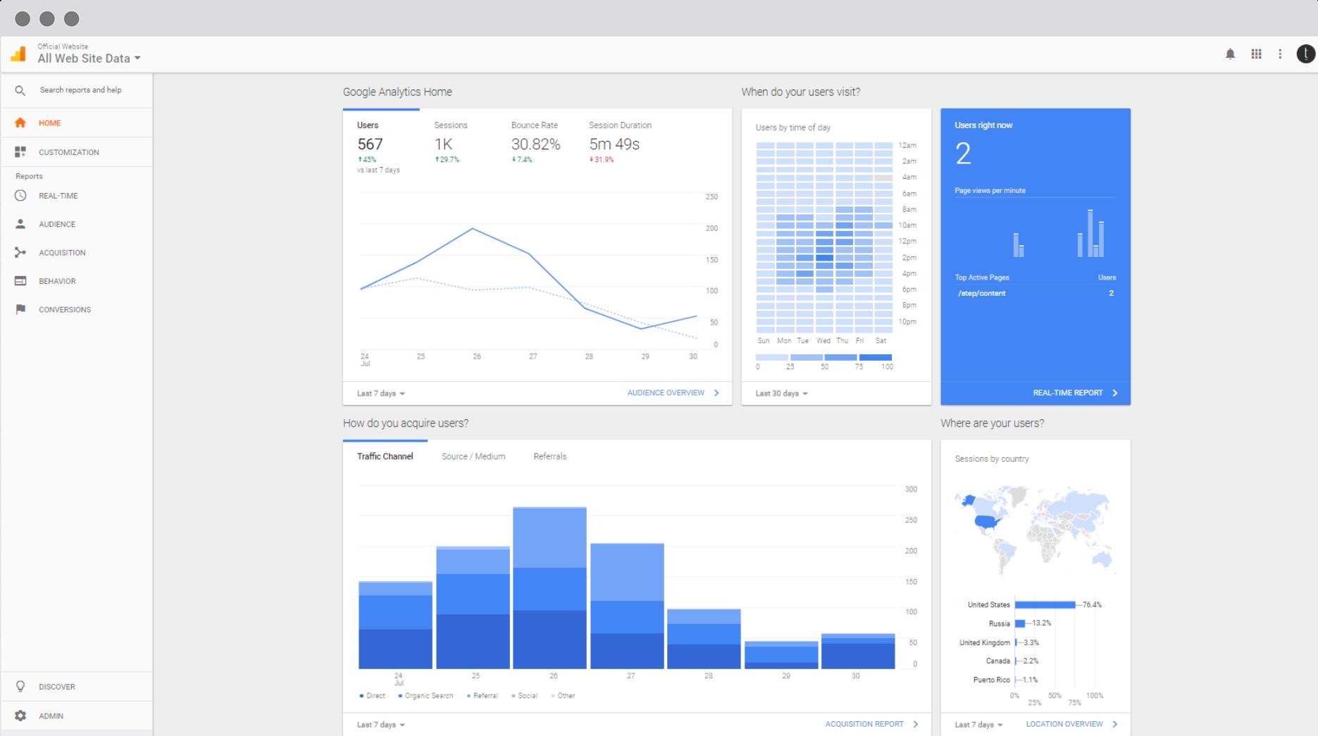 recent google analytics updates