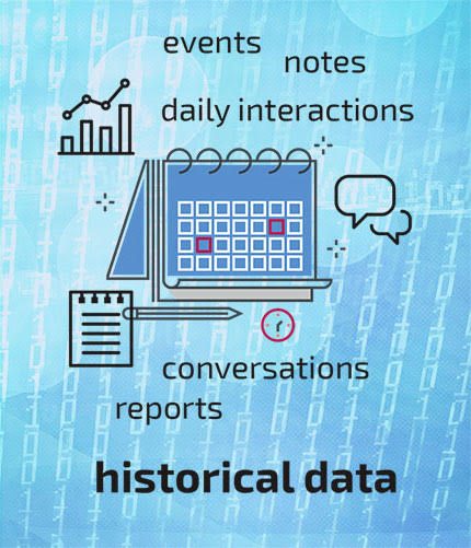 historial data redtail technology