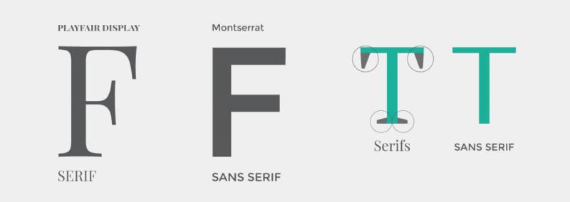 serif vs. sans serif fonts, 2019 design trends