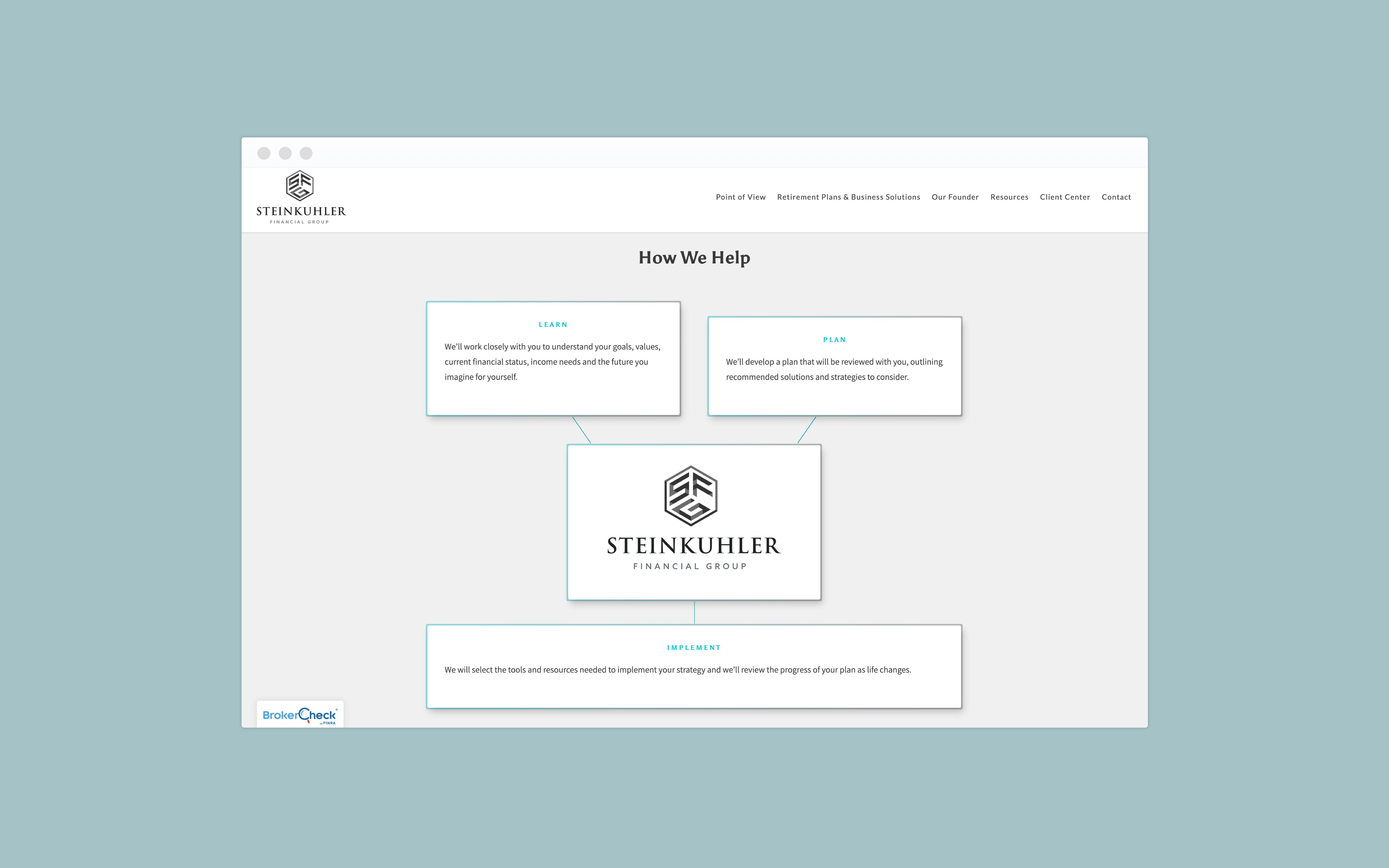 Steinkuhler Roadmap